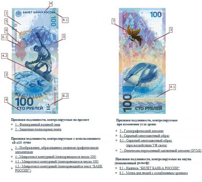 100 рублей сочи олимпиада 5 рейхсмарок 1935 года