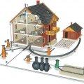 proektirovanie-sistem-kanalizatsii-v-chastnom-dome-8