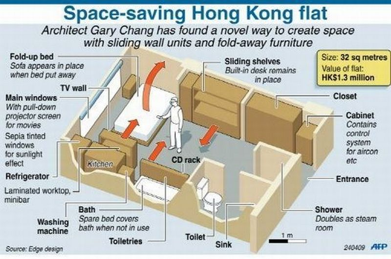 24 комнаты в одной комнате-трансформере 1