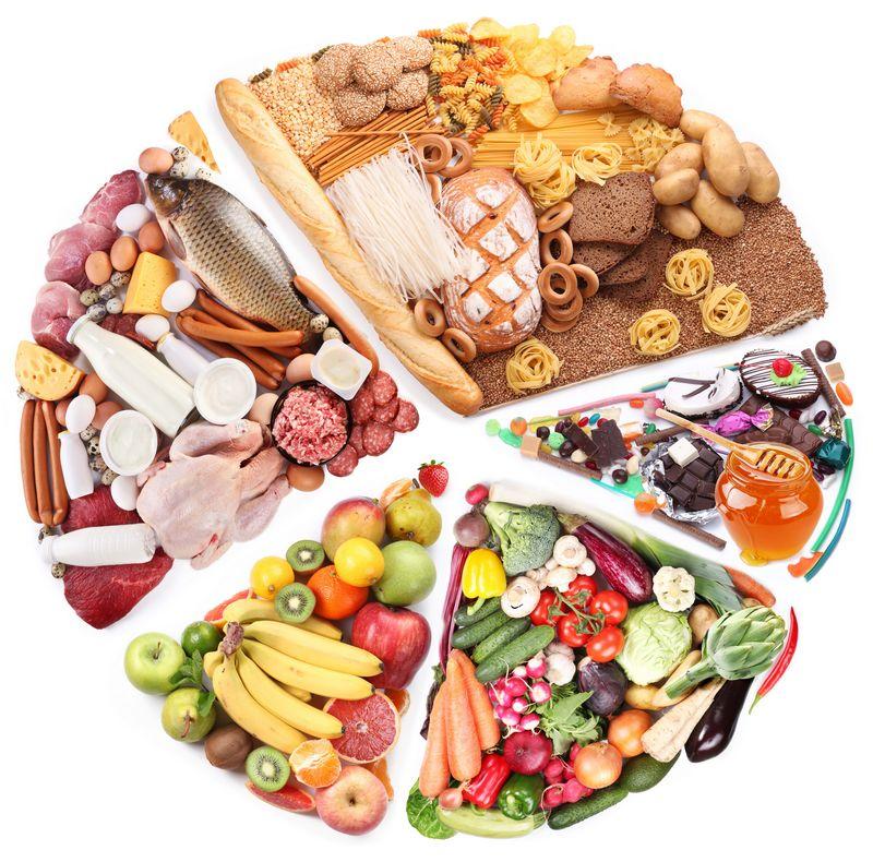 Покупаем продукты питания, экономя время и деньги