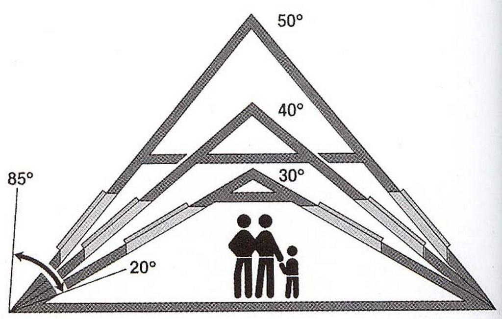 Крыша своими руками разбираемся с уклоном 1