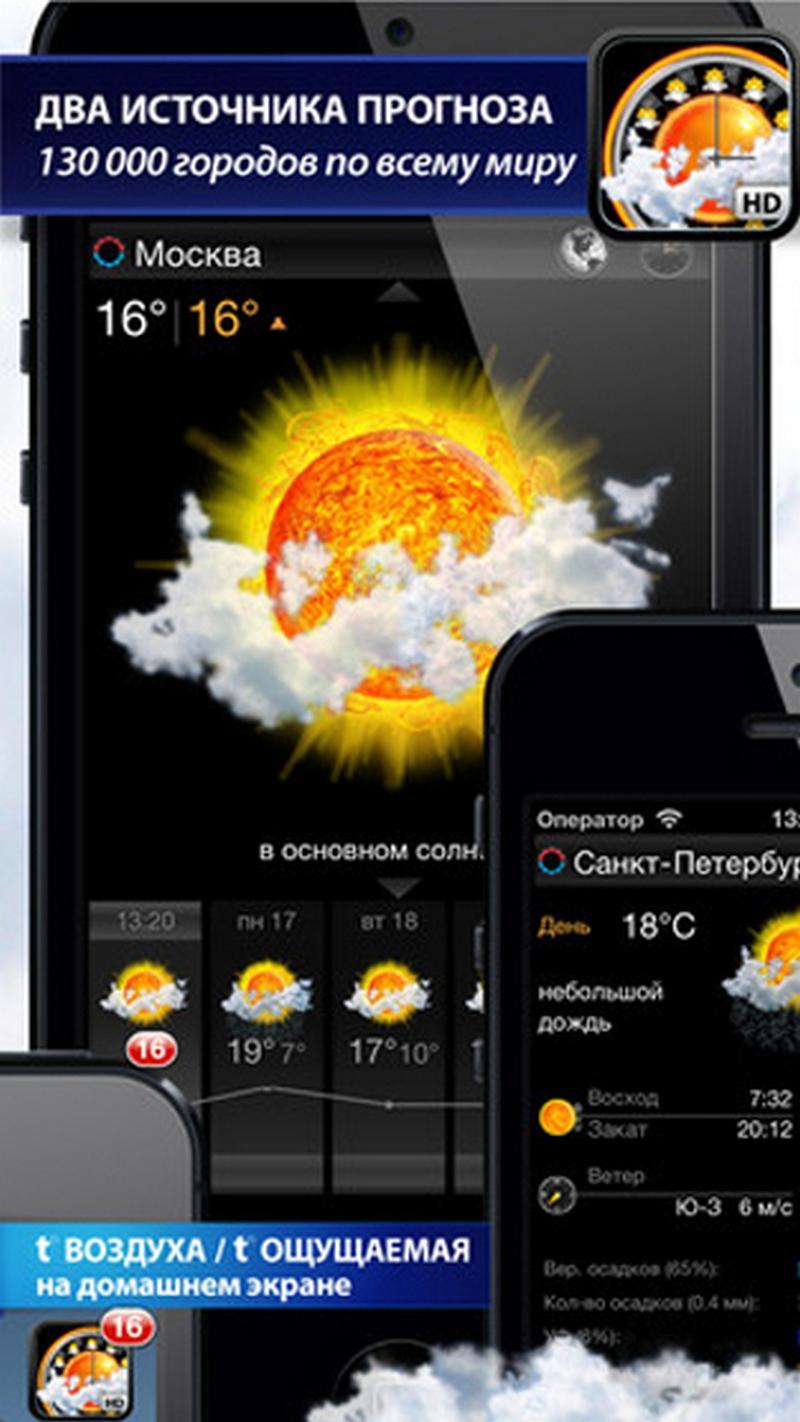 Самые красивые приложение погоды