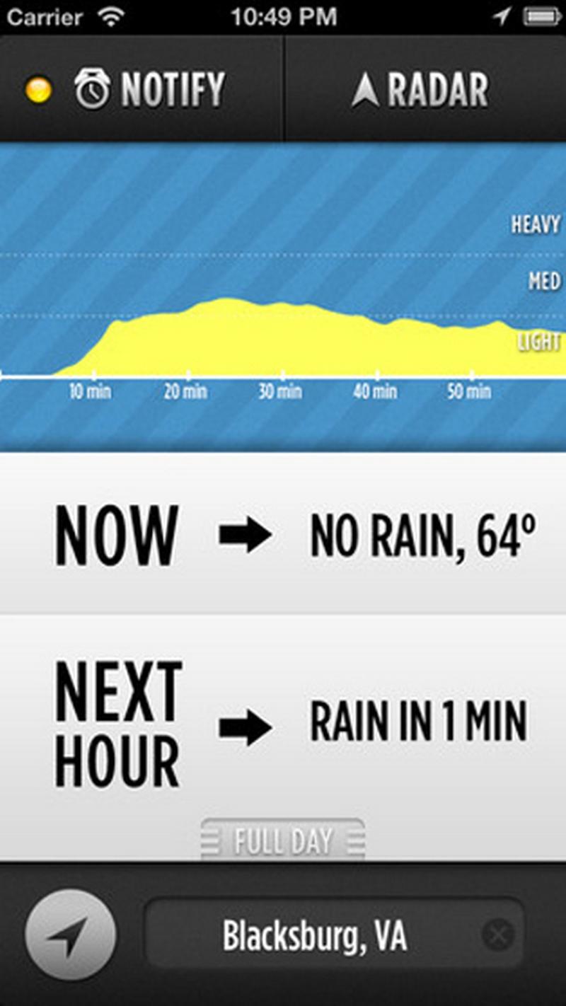 Самые красивые приложение погоды 2
