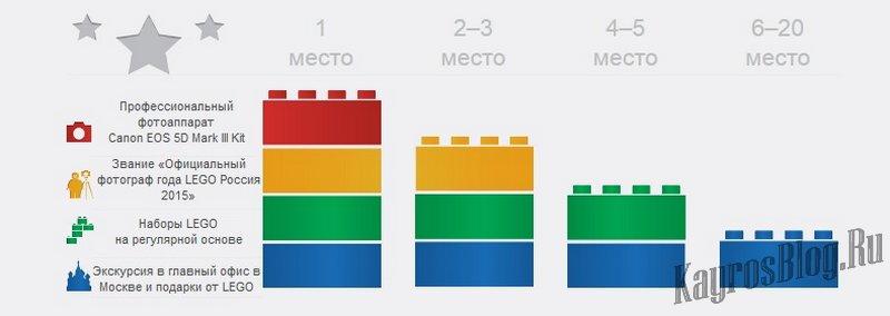 Стань фотографом LEGO на весь 2015 год 1