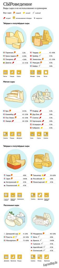 Российский сыр твердый или мягкий