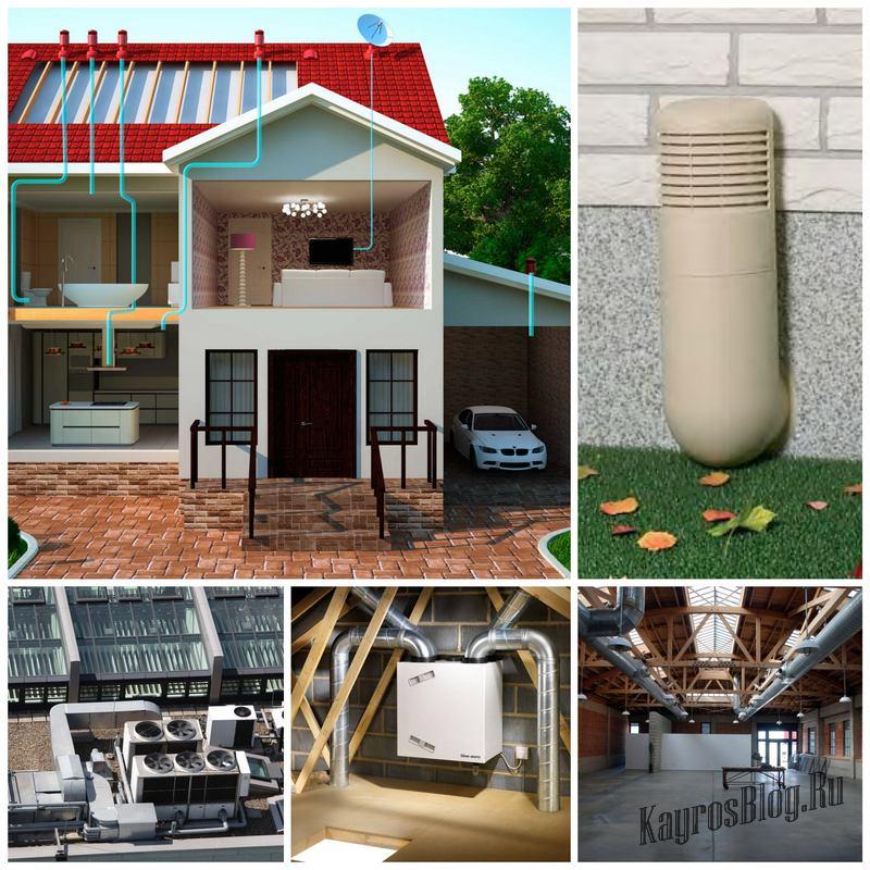 Как производится расчет вентиляции помещения правильно?
