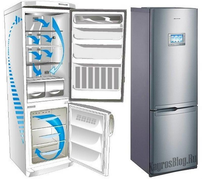 Система охлаждения холодильника No_Frost