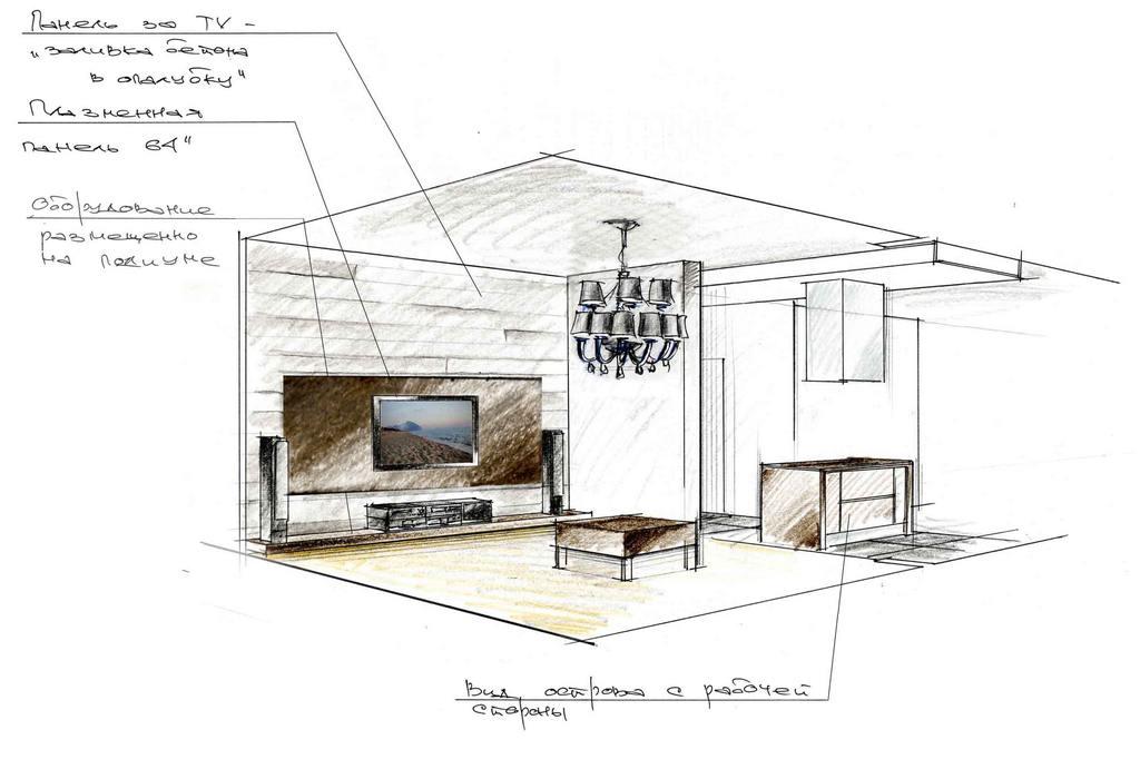 Зачем нужен дизайн-проект интерьера