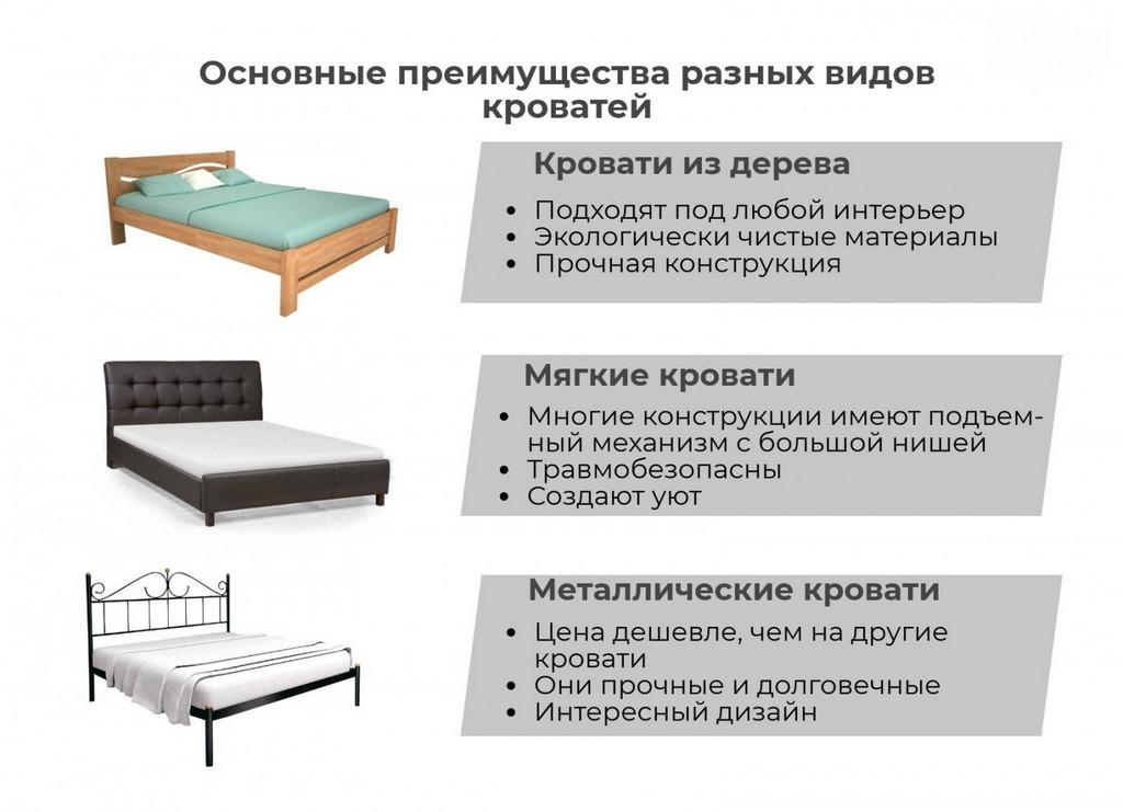 Особенности конструкции кроватей