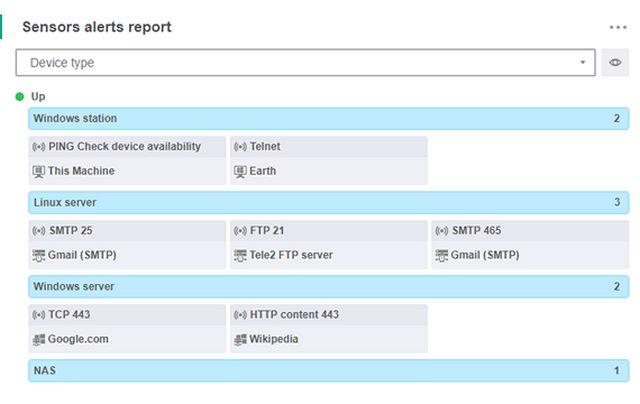 Мониторинг сетевого оборудования с помощью специализированных программных комплексов