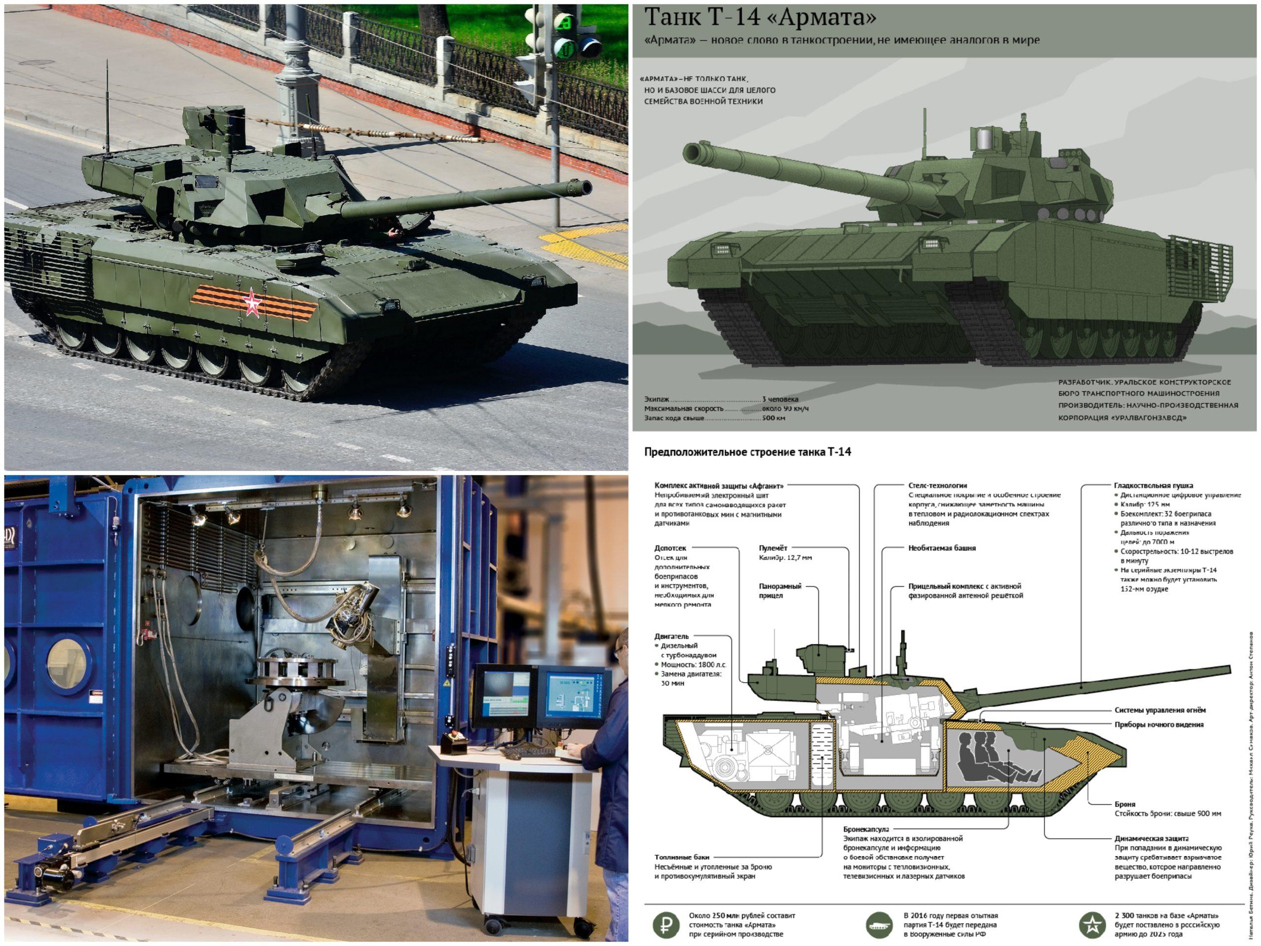 3D-печать и военная промышленность